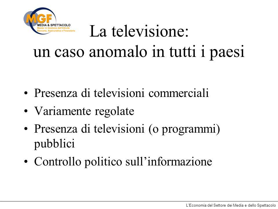 La televisione: un caso anomalo in tutti i paesi