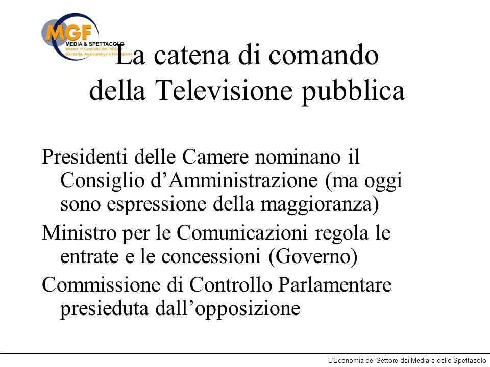 La catena di comando della Televisione pubblica