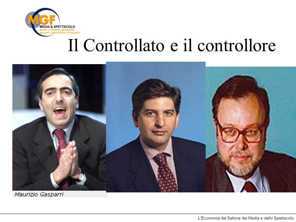 Il Controllato e il controllore