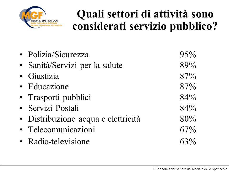 Quali settori di attività sono considerati servizio pubblico