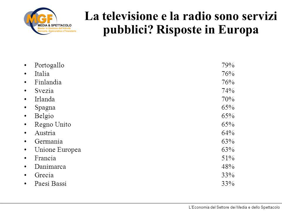 La televisione e la radio sono servizi pubblici Risposte in Europa