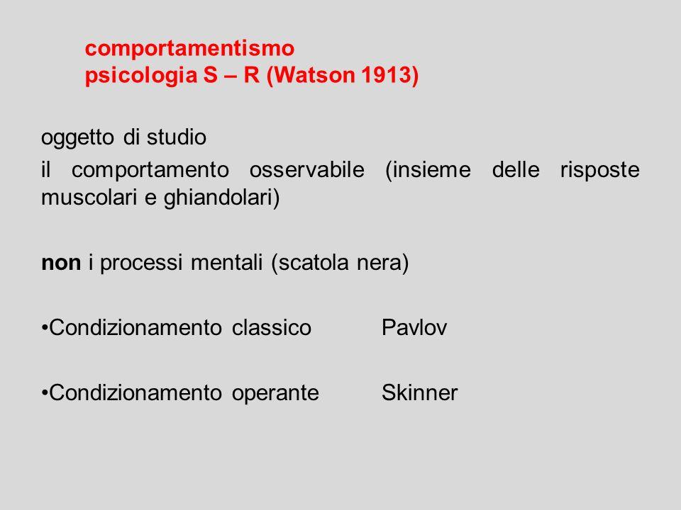 comportamentismo psicologia S – R (Watson 1913)