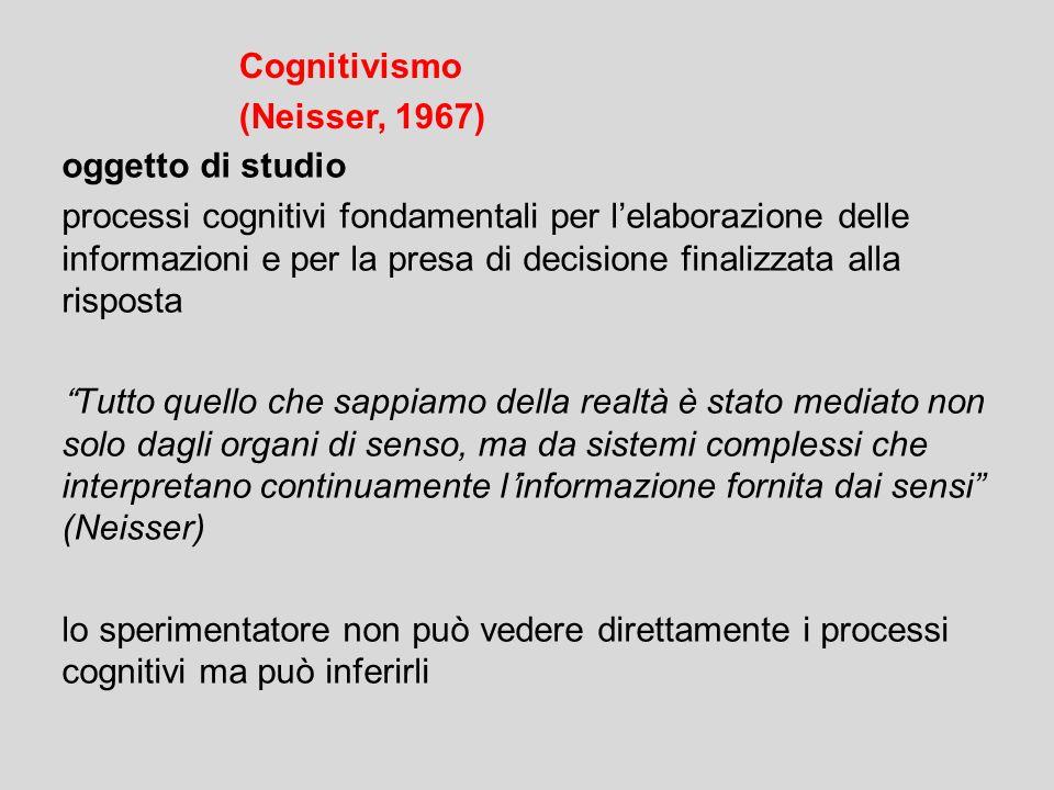 Cognitivismo (Neisser, 1967) oggetto di studio.