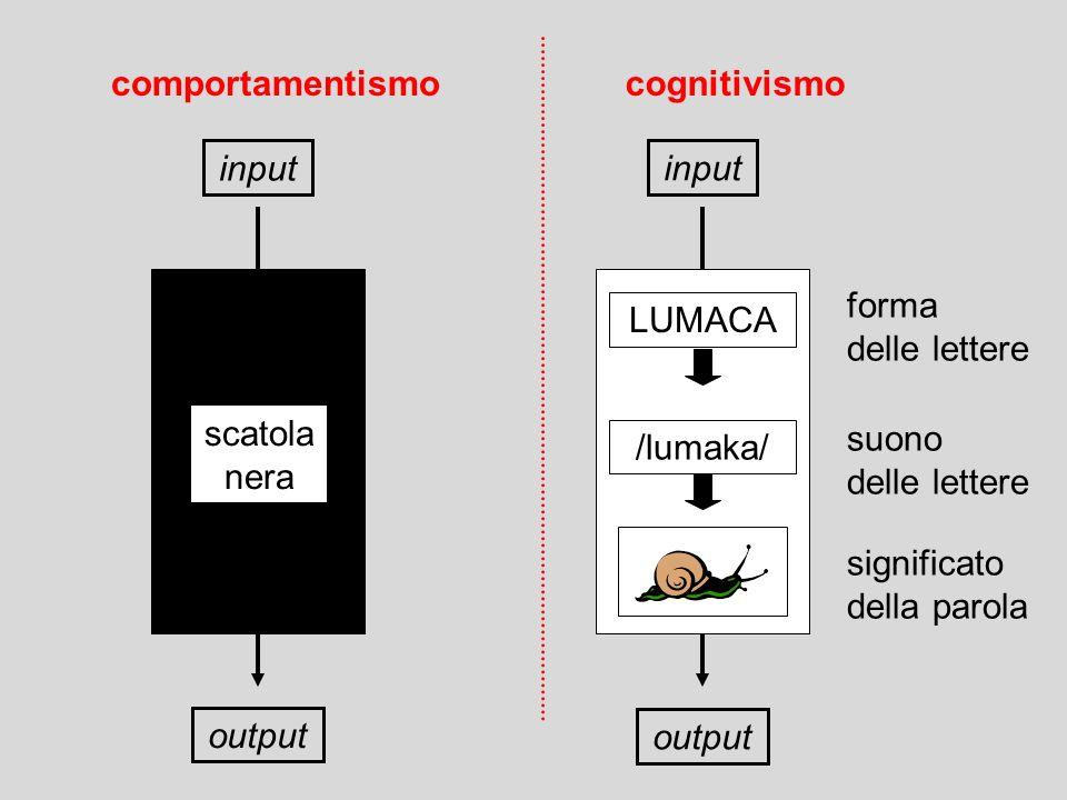 comportamentismo cognitivismo. input. output. scatola. nera. input. forma. delle lettere. suono.