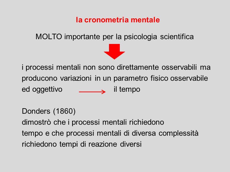 la cronometria mentale