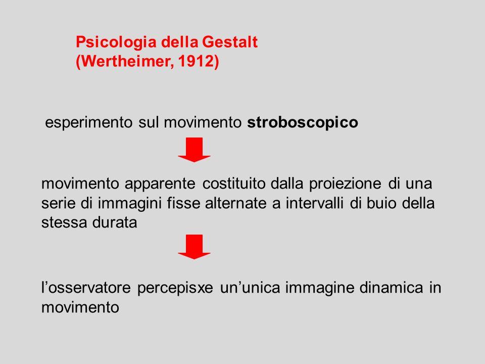 Psicologia della Gestalt (Wertheimer, 1912)