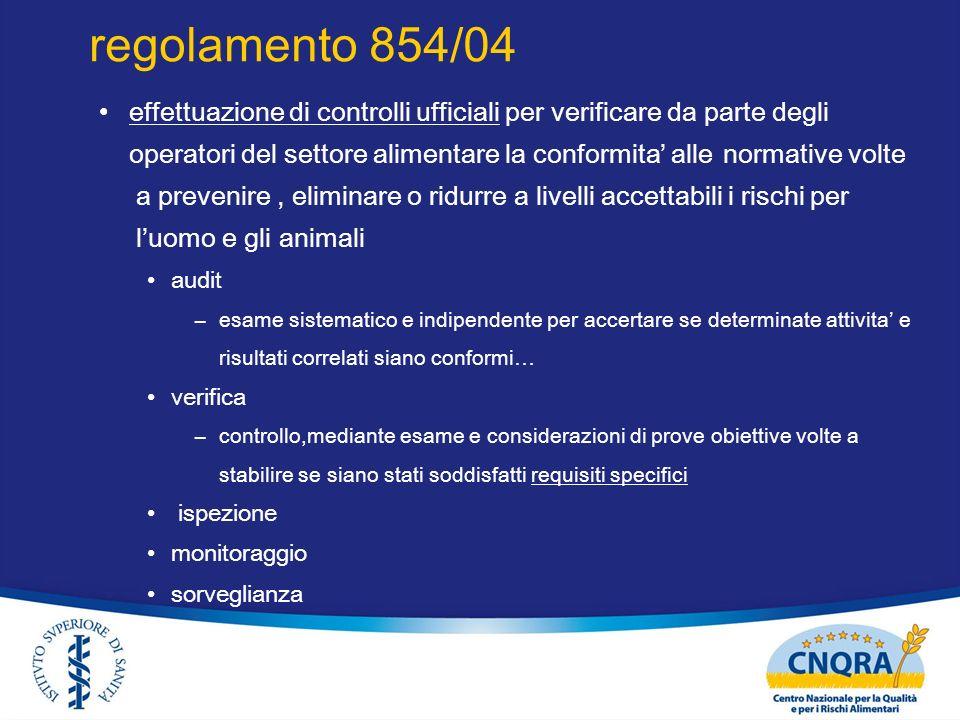 regolamento 854/04 effettuazione di controlli ufficiali per verificare da parte degli.