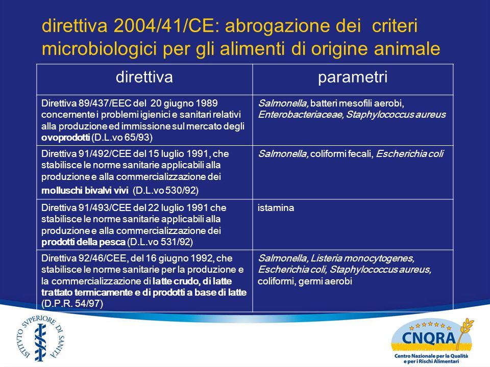 direttiva 2004/41/CE: abrogazione dei criteri microbiologici per gli alimenti di origine animale
