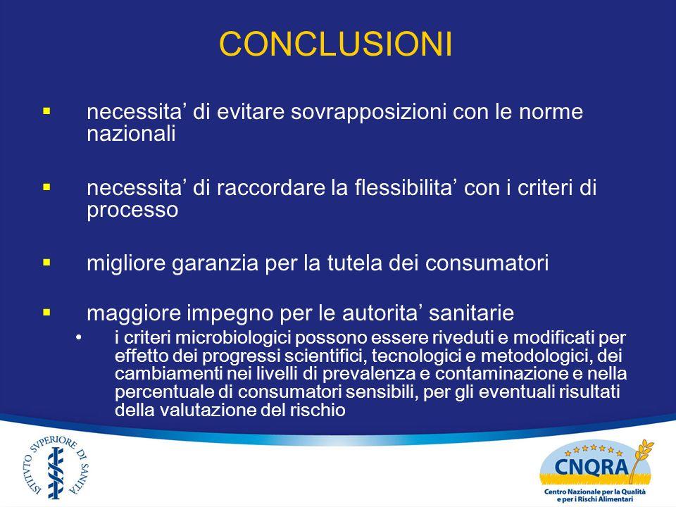 CONCLUSIONI necessita' di evitare sovrapposizioni con le norme nazionali. necessita' di raccordare la flessibilita' con i criteri di processo.