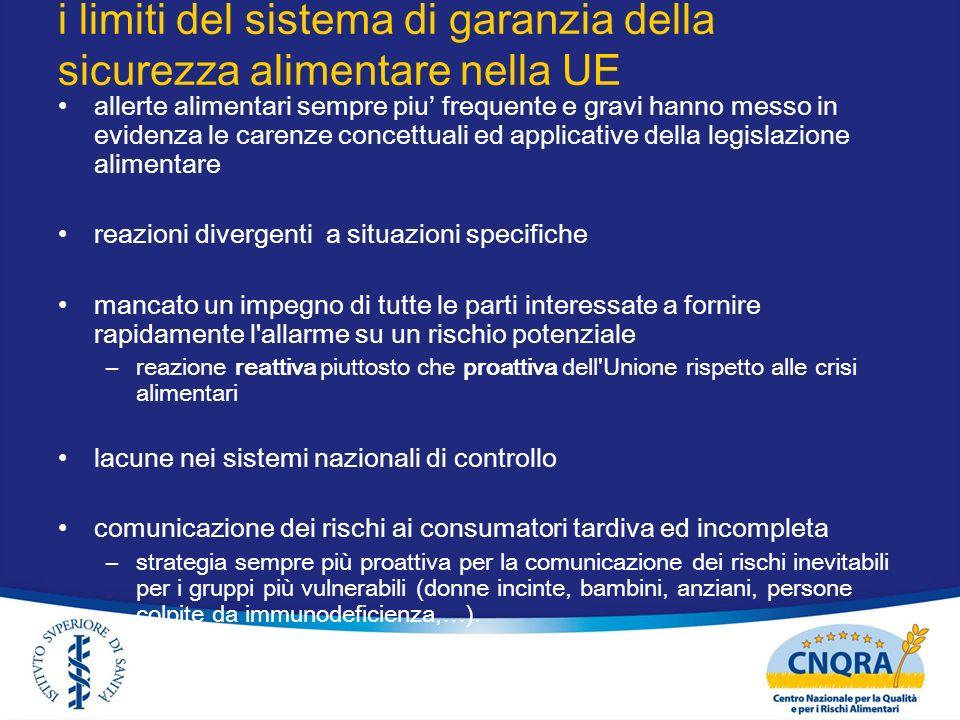i limiti del sistema di garanzia della sicurezza alimentare nella UE