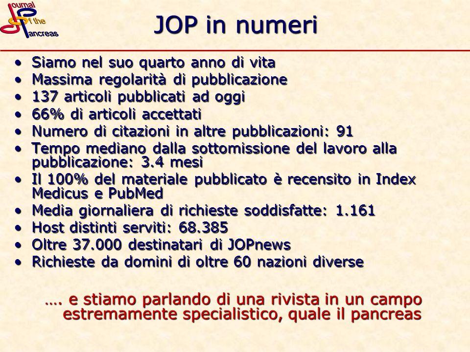 JOP in numeri Siamo nel suo quarto anno di vita. Massima regolarità di pubblicazione. 137 articoli pubblicati ad oggi.