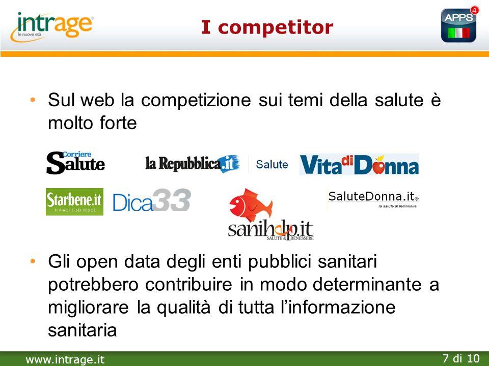I competitor Sul web la competizione sui temi della salute è molto forte.