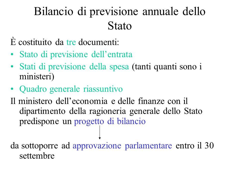 Bilancio di previsione annuale dello Stato