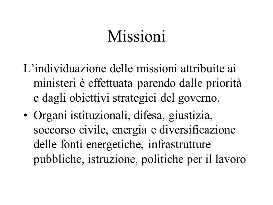 Missioni L'individuazione delle missioni attribuite ai ministeri è effettuata parendo dalle priorità e dagli obiettivi strategici del governo.
