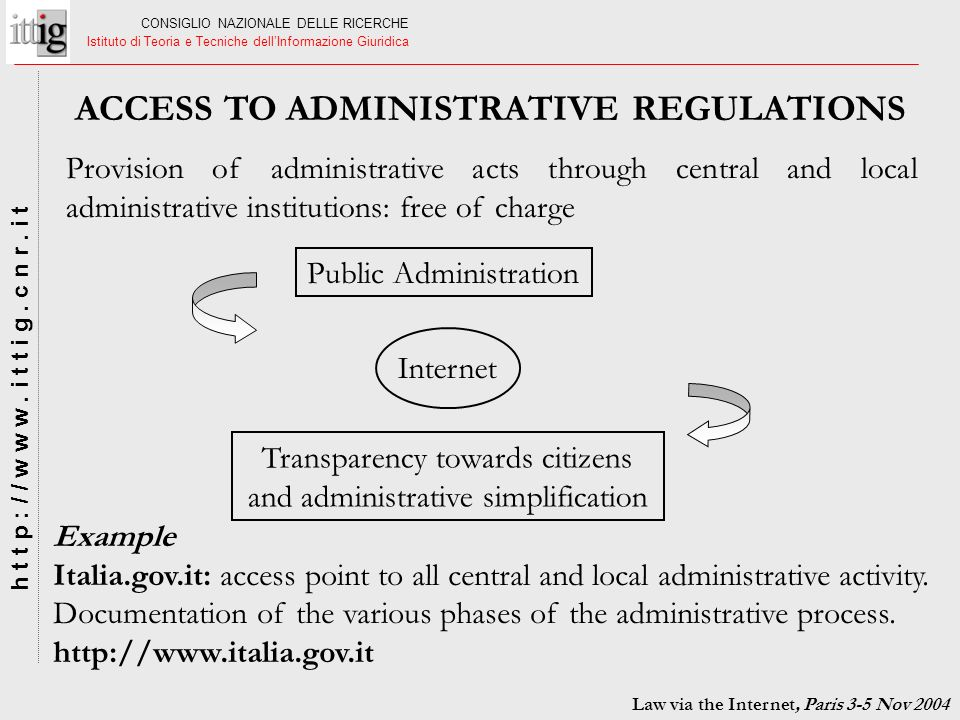ACCESS TO ADMINISTRATIVE REGULATIONS