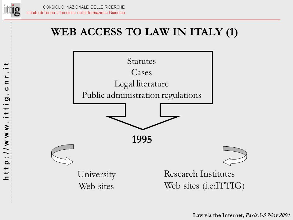 WEB ACCESS TO LAW IN ITALY (1) 1995