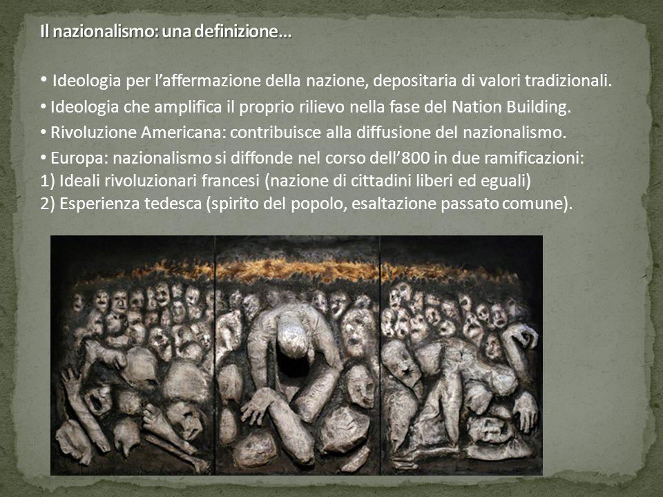 Il nazionalismo: una definizione…