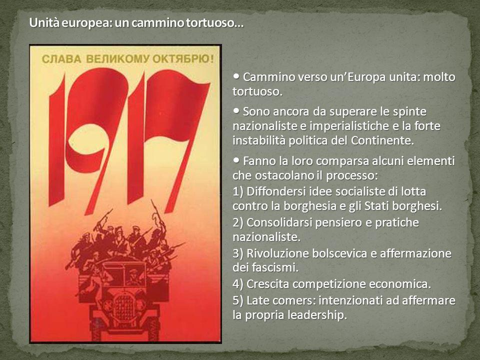 Unità europea: un cammino tortuoso…