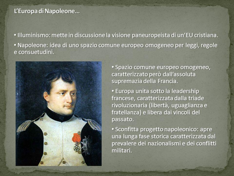 L'Europa di Napoleone…