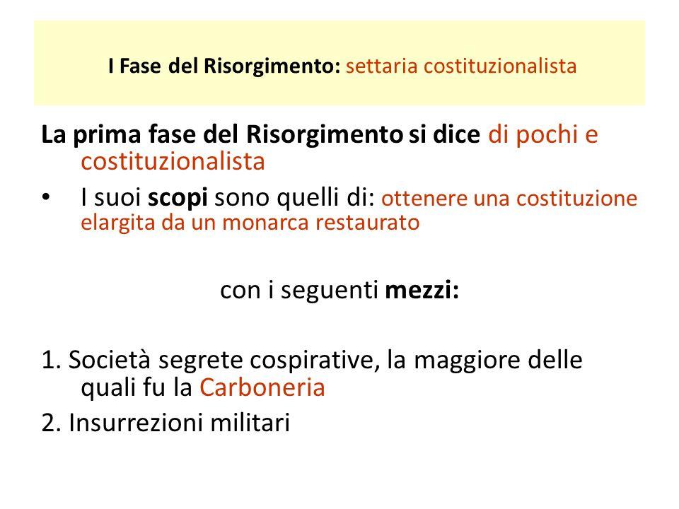 I Fase del Risorgimento: settaria costituzionalista