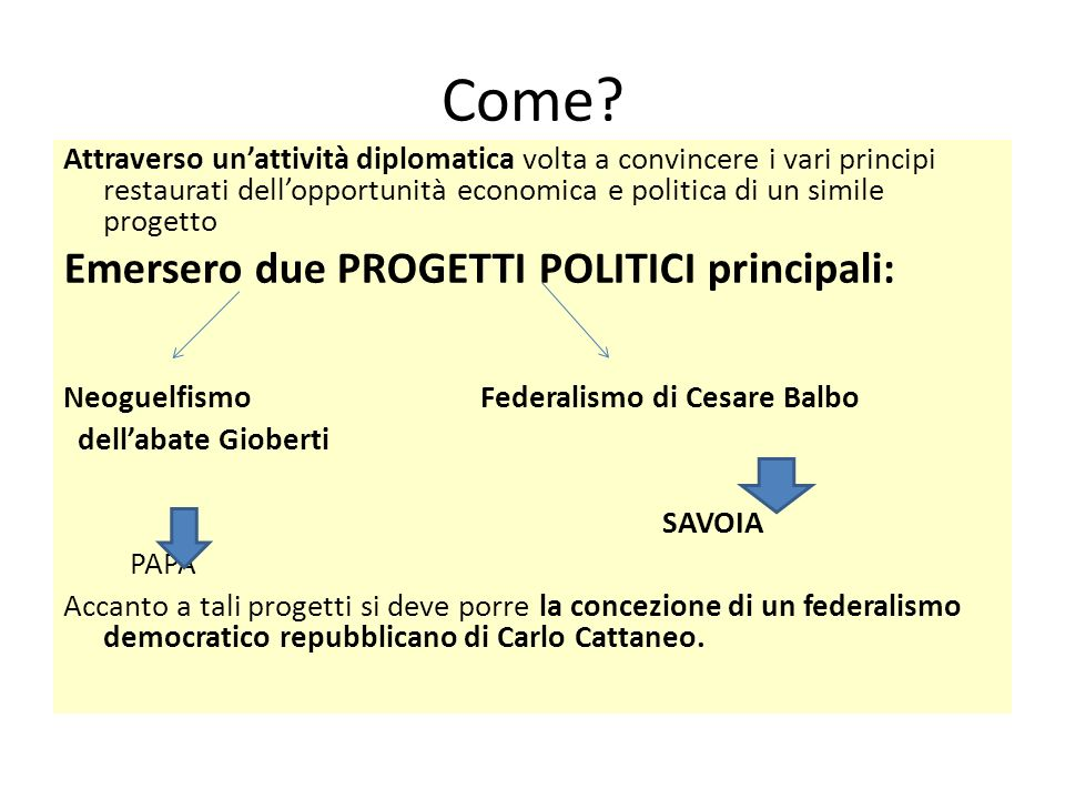 Come Emersero due PROGETTI POLITICI principali: