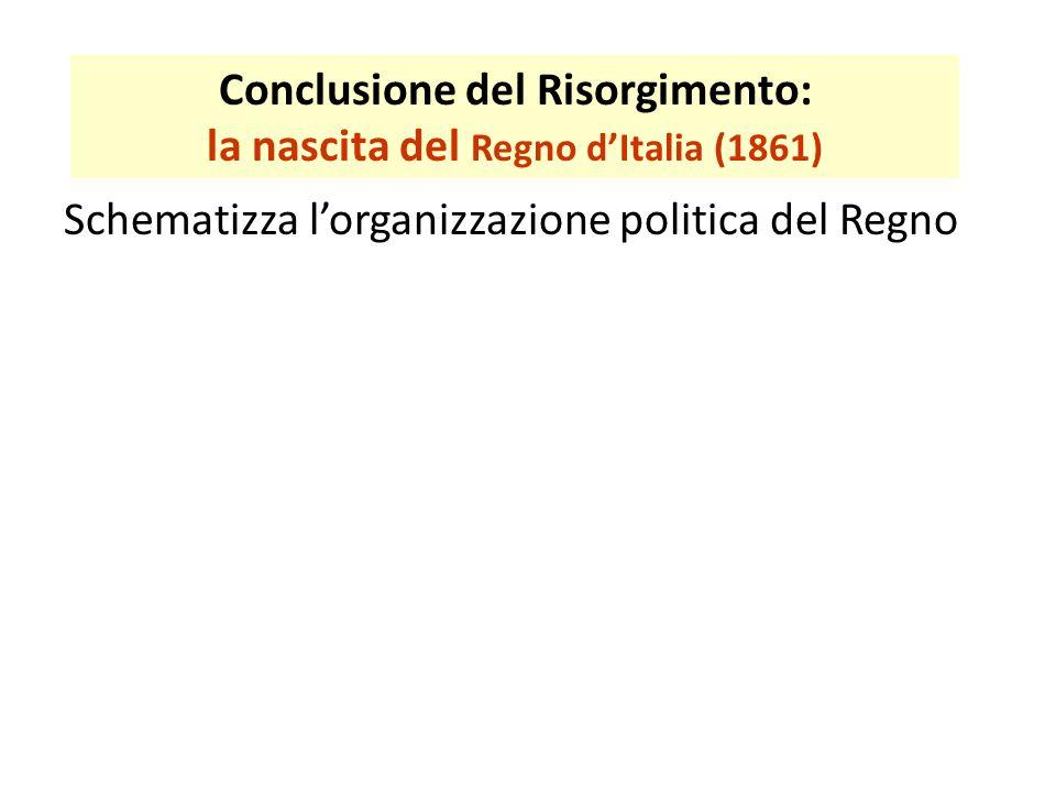 Conclusione del Risorgimento: la nascita del Regno d'Italia (1861)