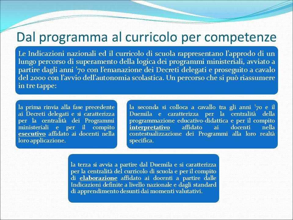 Dal programma al curricolo per competenze