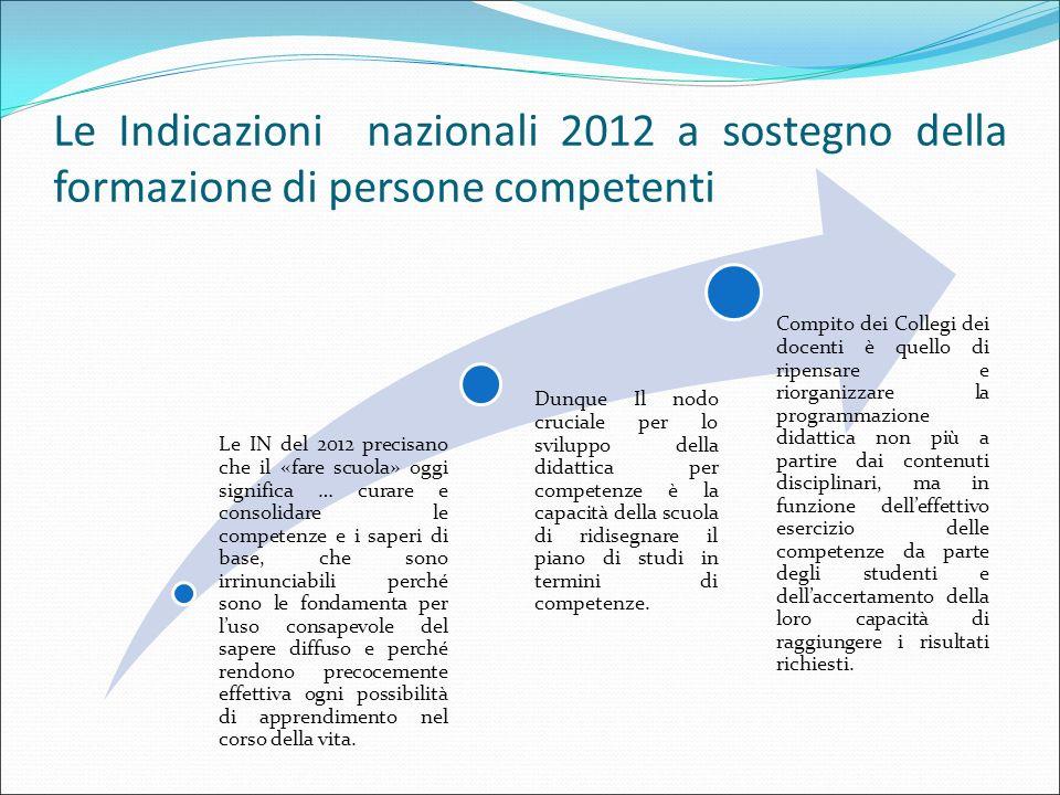 Le Indicazioni nazionali 2012 a sostegno della formazione di persone competenti