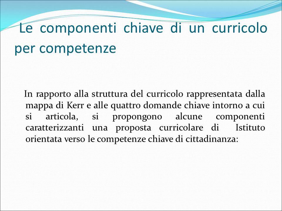 Le componenti chiave di un curricolo per competenze