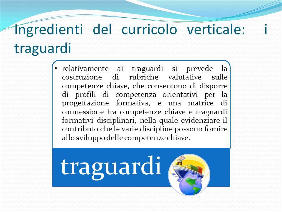 Ingredienti del curricolo verticale: i traguardi