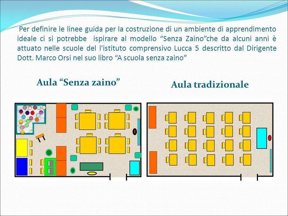 Aula Senza zaino Aula tradizionale