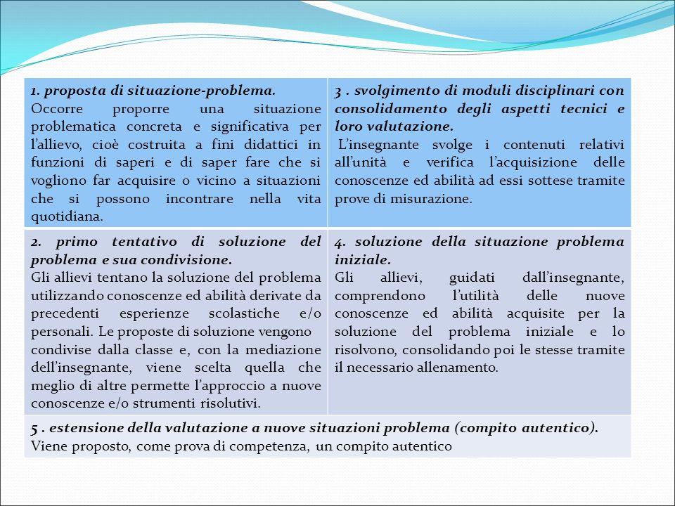 1. proposta di situazione-problema.