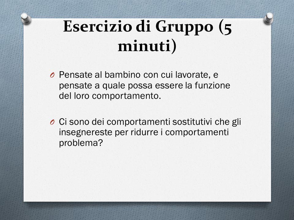 Esercizio di Gruppo (5 minuti)