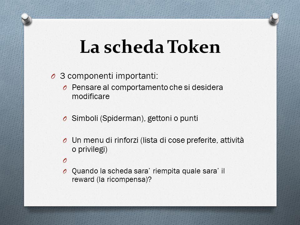 La scheda Token 3 componenti importanti: