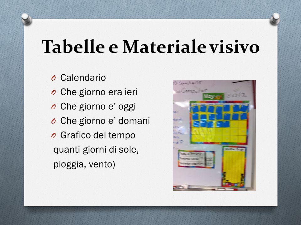 Tabelle e Materiale visivo