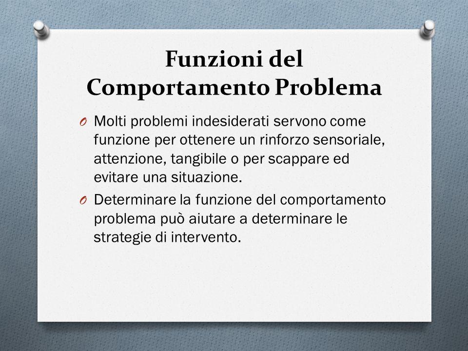Funzioni del Comportamento Problema