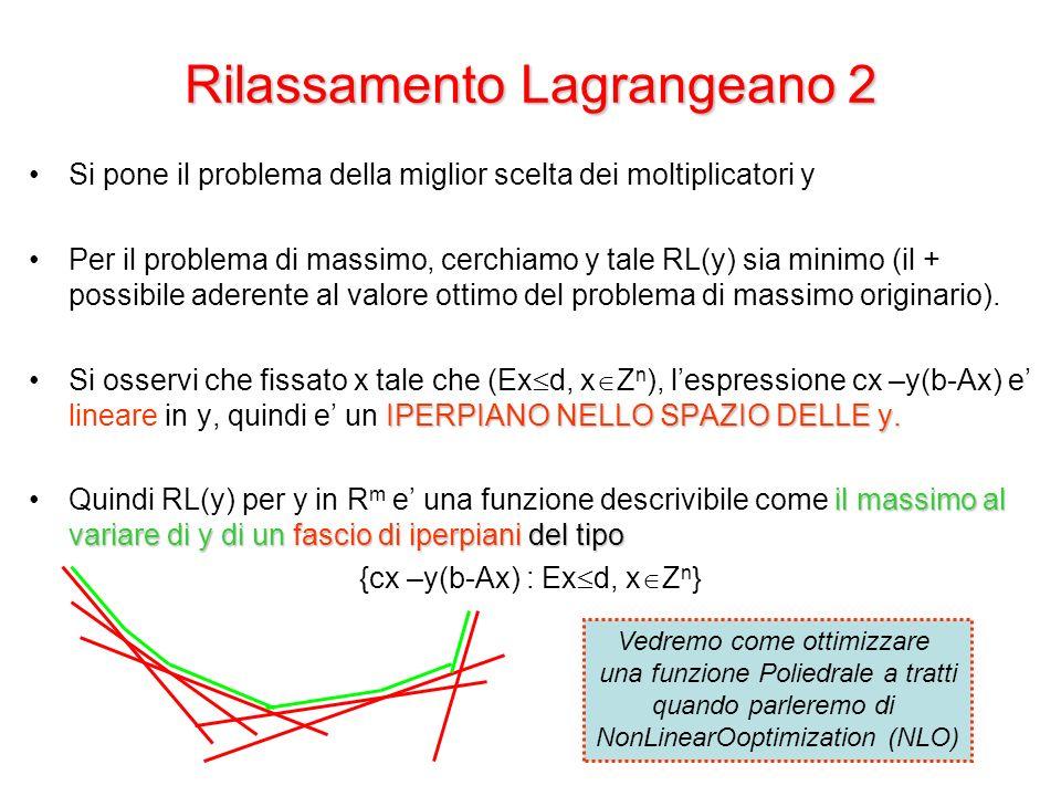 Rilassamento Lagrangeano 2