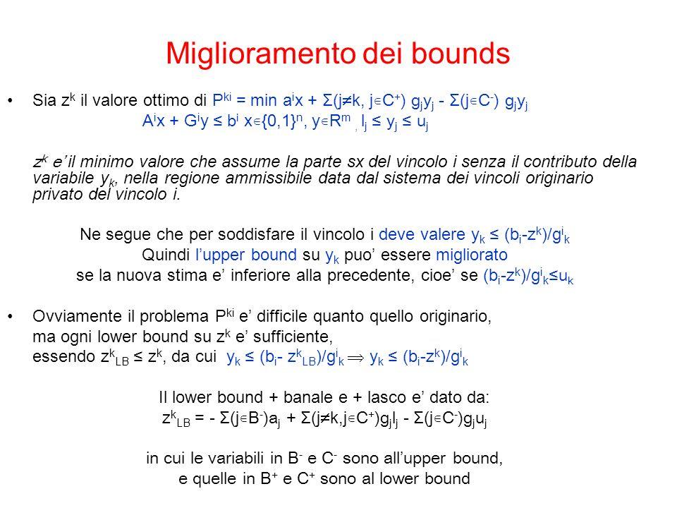 Miglioramento dei bounds