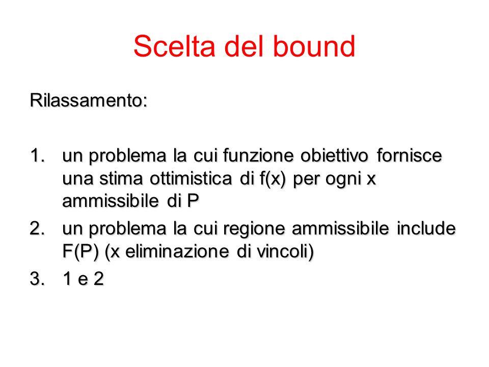 Scelta del bound Rilassamento: