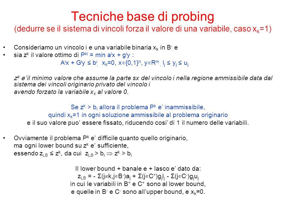Tecniche base di probing (dedurre se il sistema di vincoli forza il valore di una variabile, caso xk=1)
