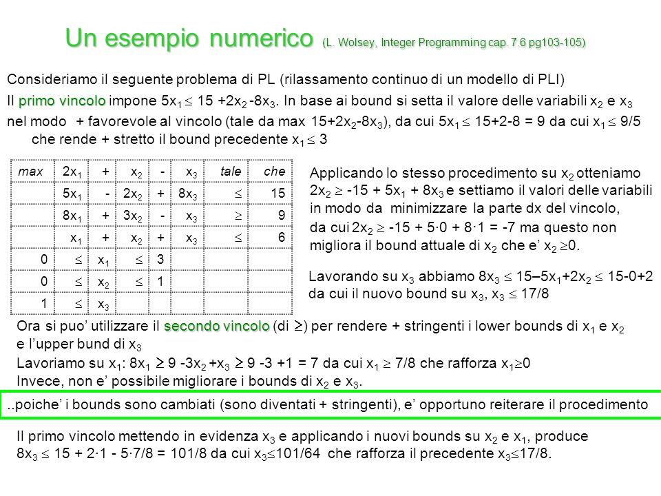 Un esempio numerico (L. Wolsey, Integer Programming cap. 7