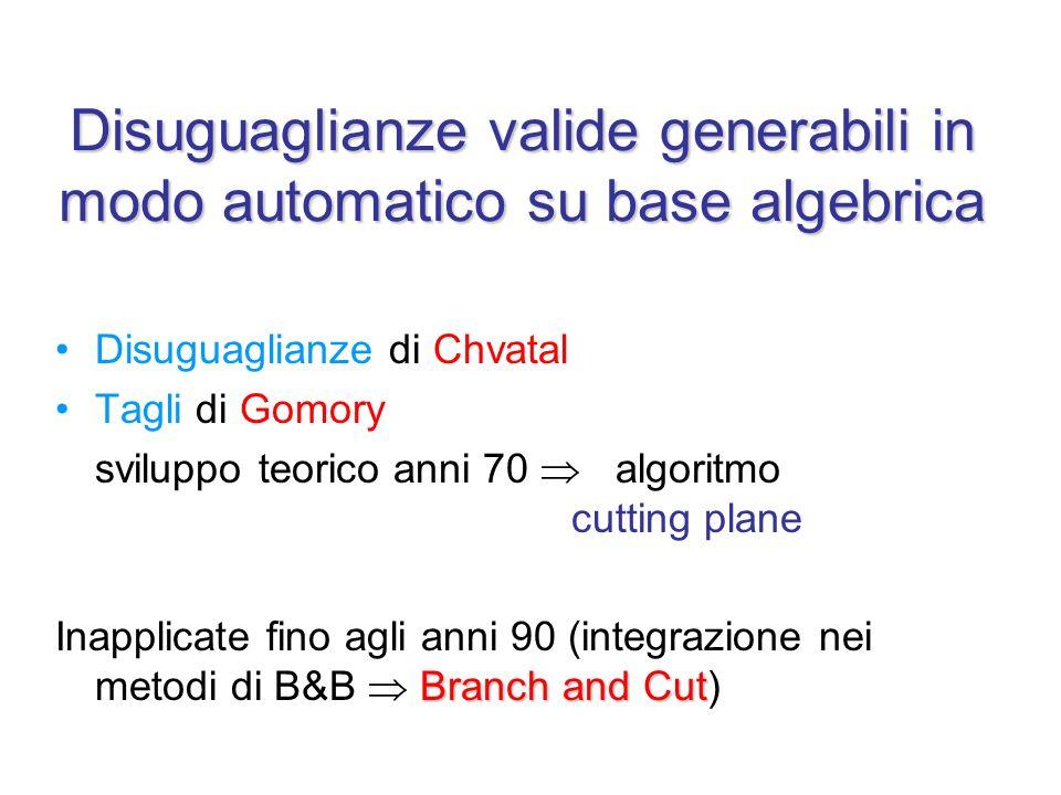 Disuguaglianze valide generabili in modo automatico su base algebrica