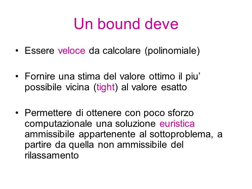 Un bound deve Essere veloce da calcolare (polinomiale)