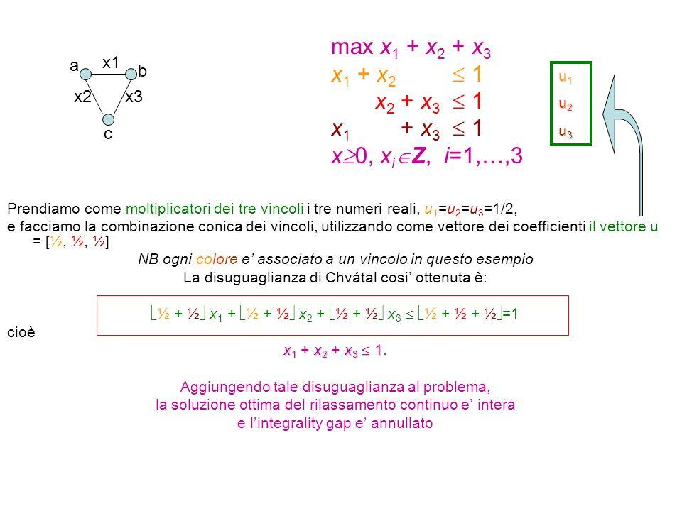 max x1 + x2 + x3 x1 + x2  1 x2 + x3  1 x1 + x3  1