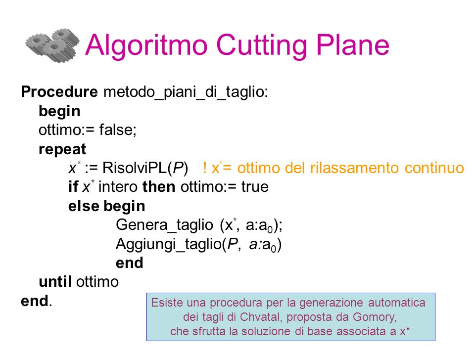 Algoritmo Cutting Plane