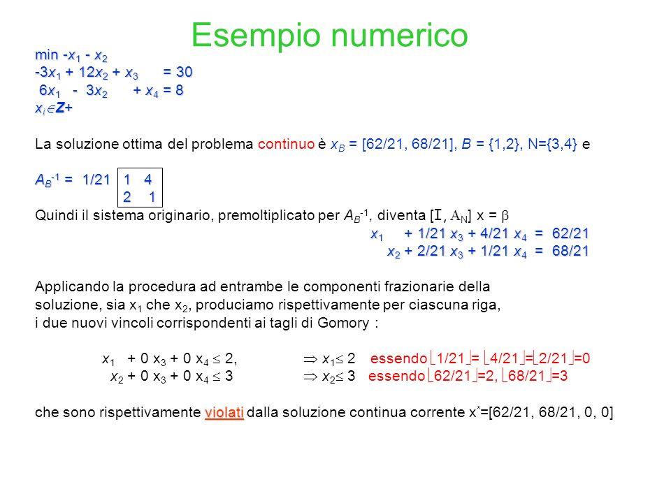 Esempio numerico min -x1 - x2 -3x1 + 12x2 + x3 = 30 6x1 - 3x2 + x4 = 8