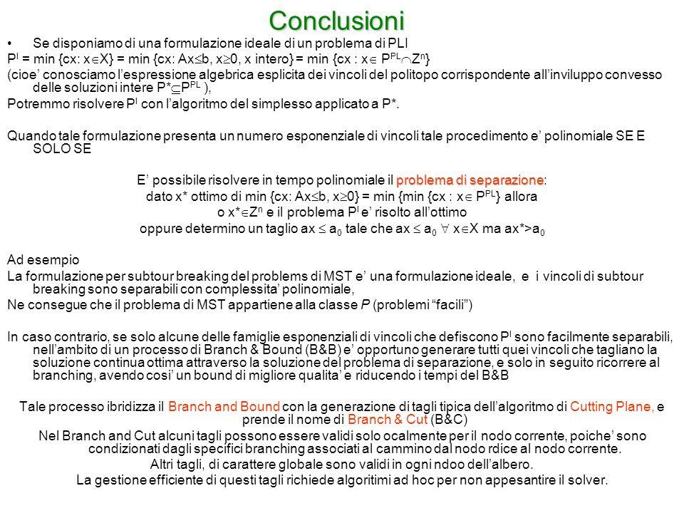 Conclusioni Se disponiamo di una formulazione ideale di un problema di PLI.