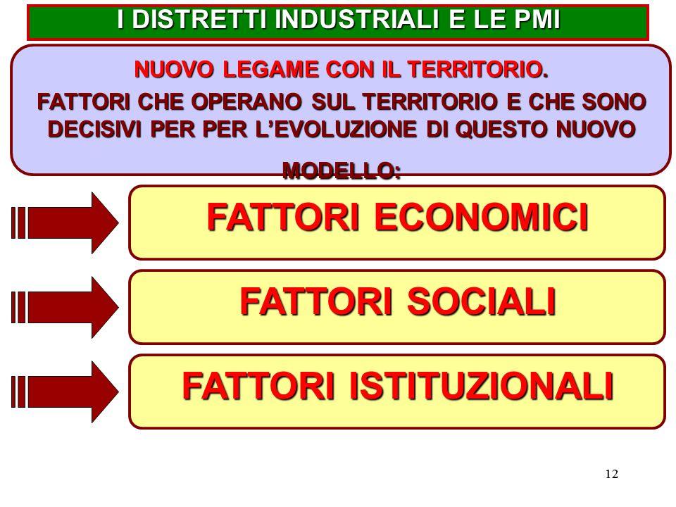 FATTORI ECONOMICI FATTORI SOCIALI FATTORI ISTITUZIONALI