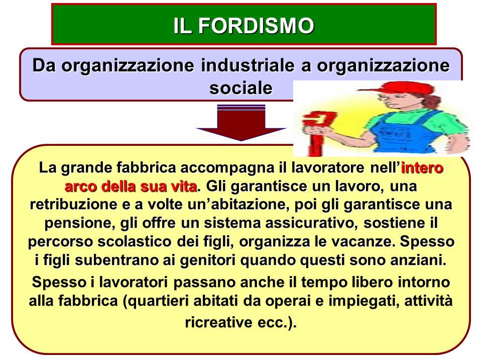 Da organizzazione industriale a organizzazione sociale