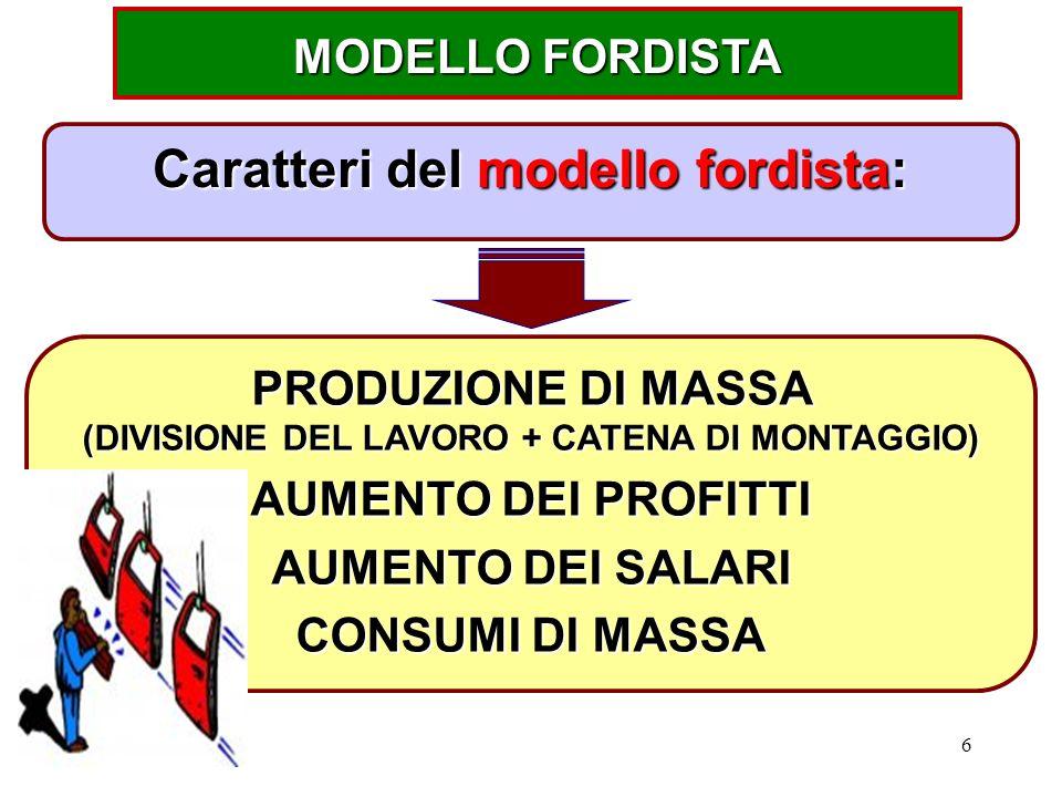 Caratteri del modello fordista: